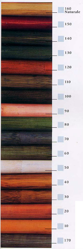 Rattan frame colours