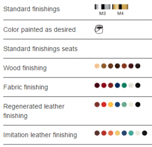 Paese moderno standard finishes