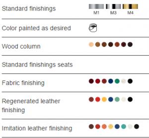 Tondo 160 stool standard finishings