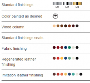 Tondo 150 stool standard finishings