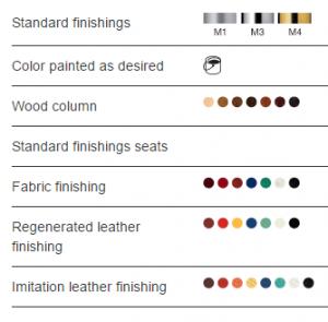 Tondo 101 stool standard finishings