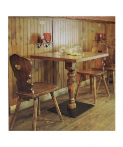Country table
